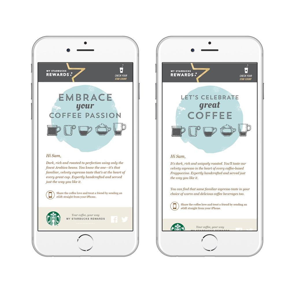 Starbucks – Personalised email marketing